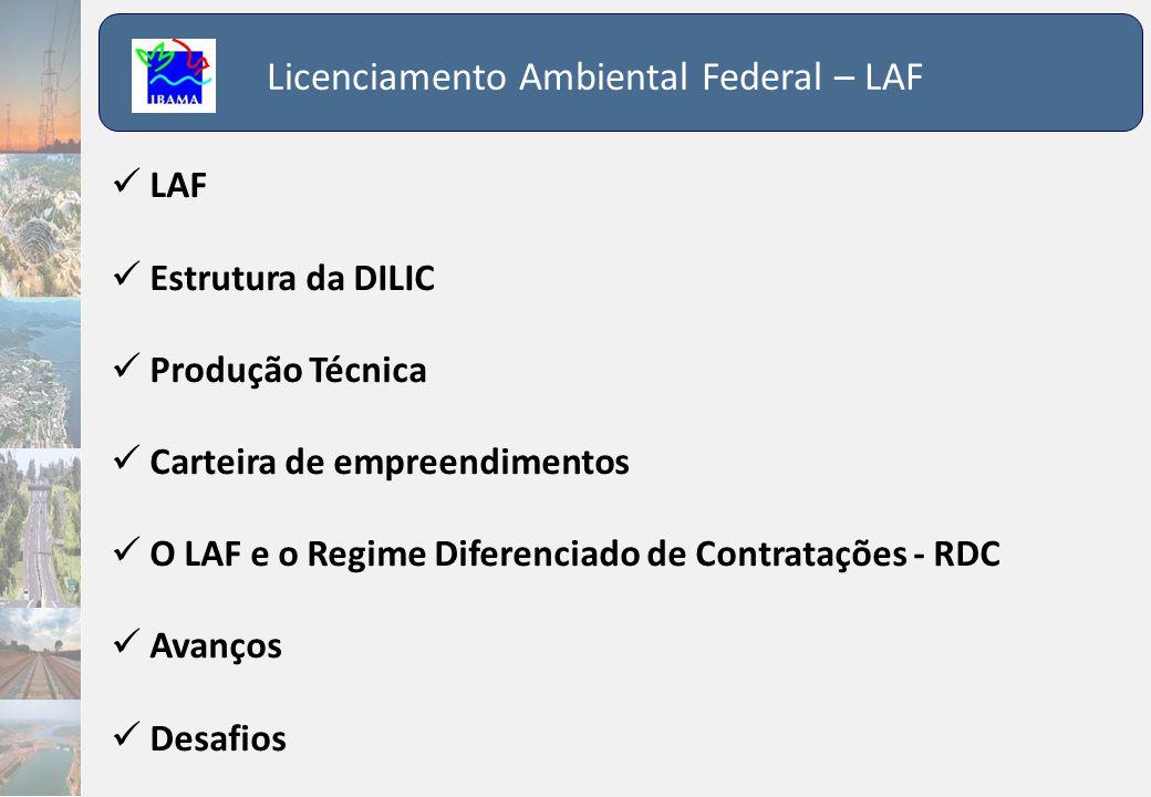 Licenciamento Ambiental Federal – LAF