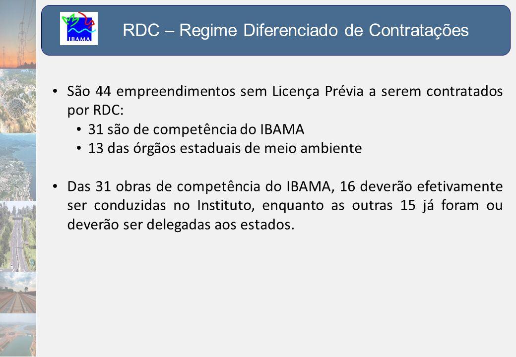 RDC – Regime Diferenciado de Contratações
