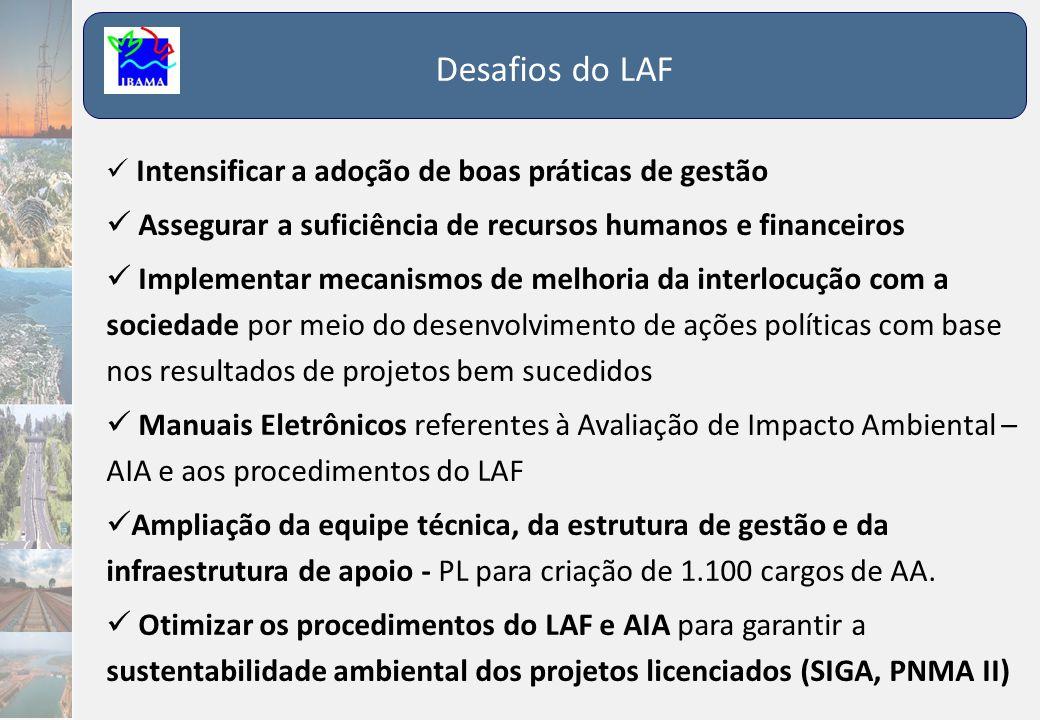 Desafios do LAF Intensificar a adoção de boas práticas de gestão. Assegurar a suficiência de recursos humanos e financeiros.