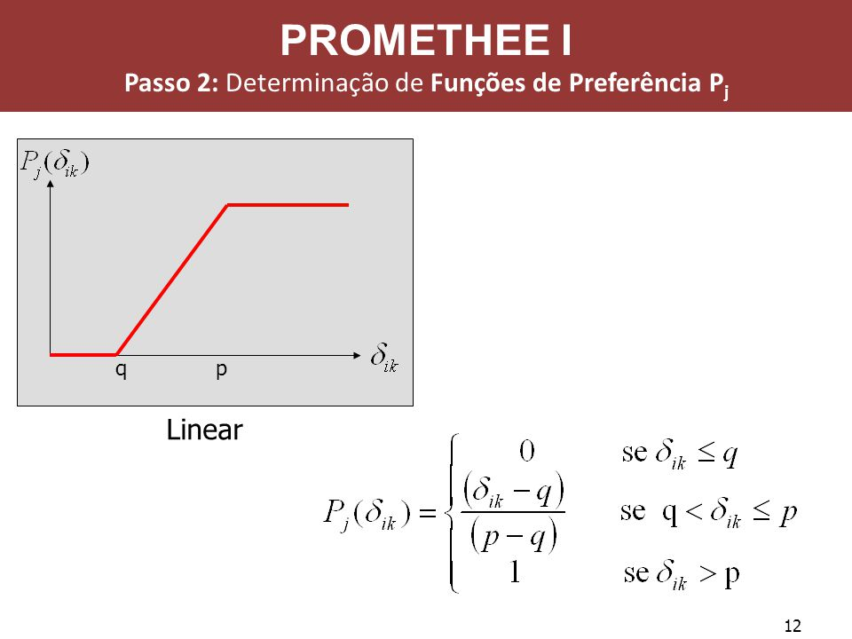 Passo 2: Determinação de Funções de Preferência Pj