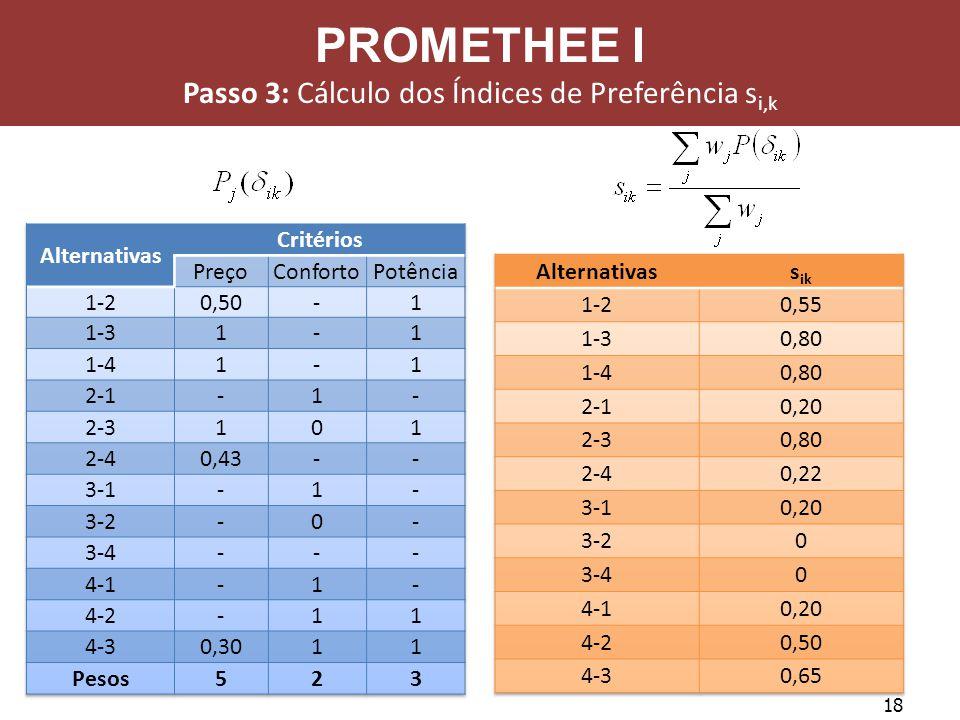 Passo 3: Cálculo dos Índices de Preferência si,k