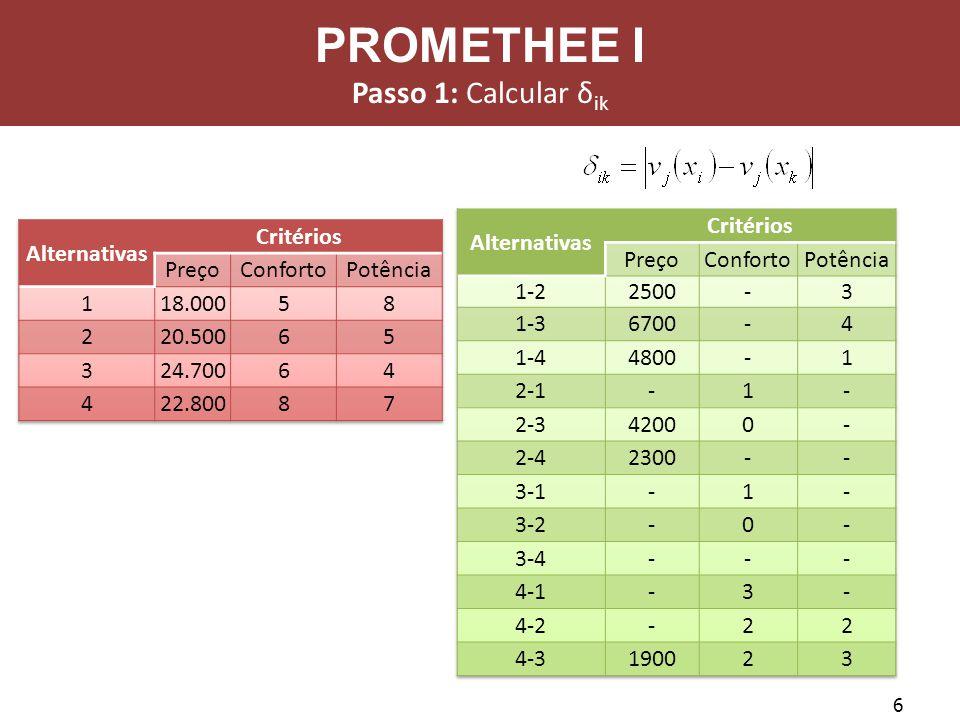 PROMETHEE I Passo 1: Calcular δik Alternativas Critérios Preço
