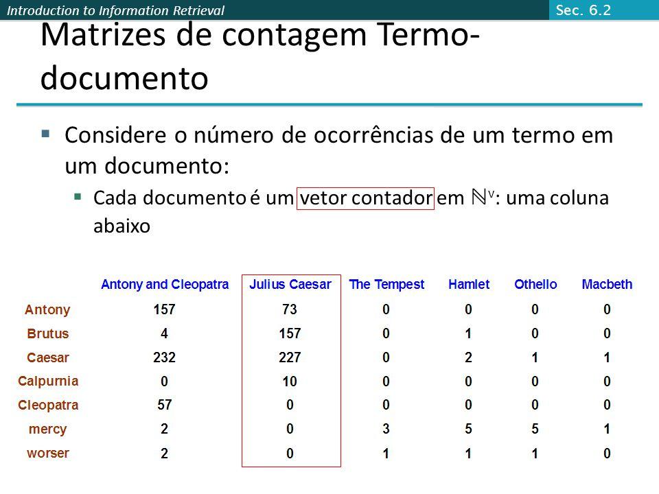 Matrizes de contagem Termo-documento