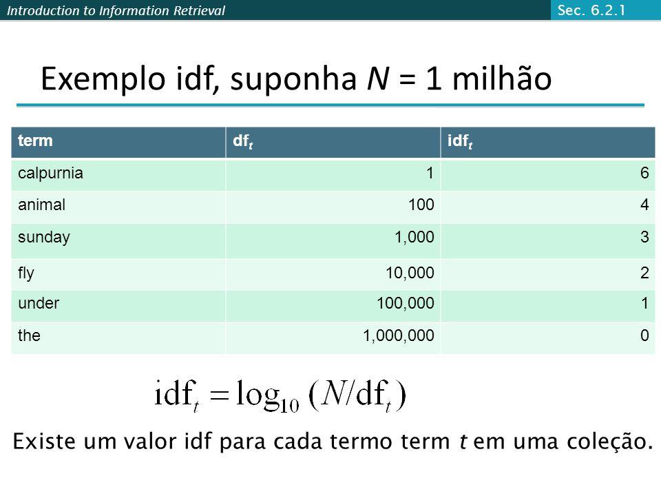 Exemplo idf, suponha N = 1 milhão