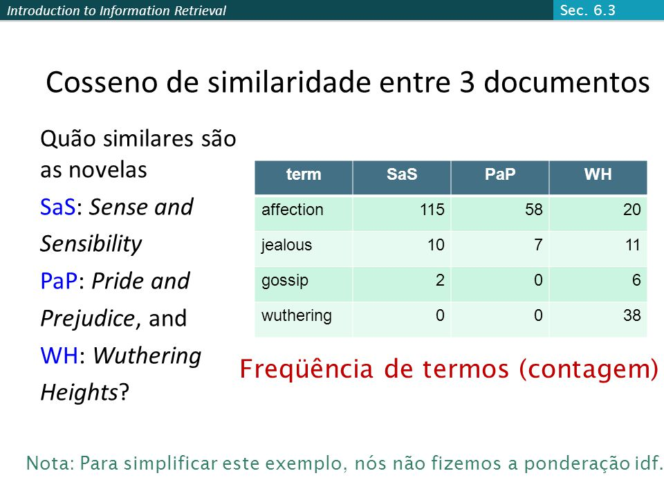 Cosseno de similaridade entre 3 documentos
