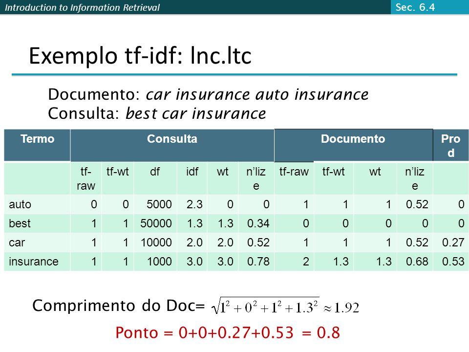 Exemplo tf-idf: lnc.ltc