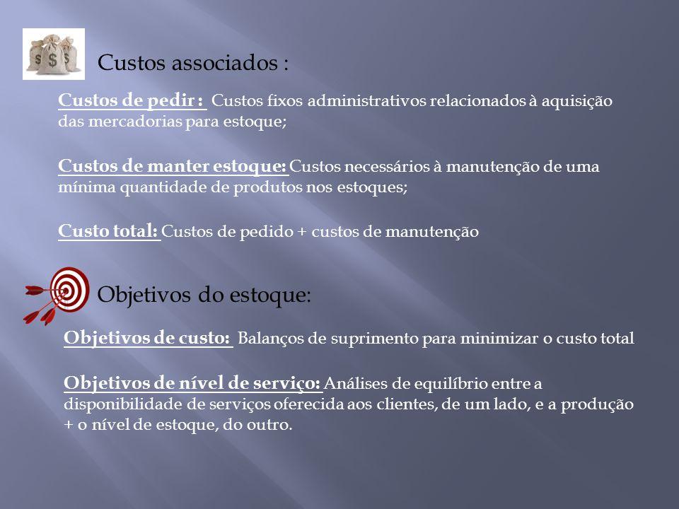 Custos associados : Objetivos do estoque:
