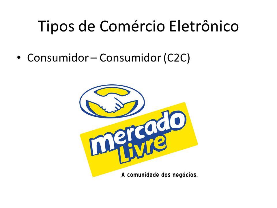 Tipos de Comércio Eletrônico