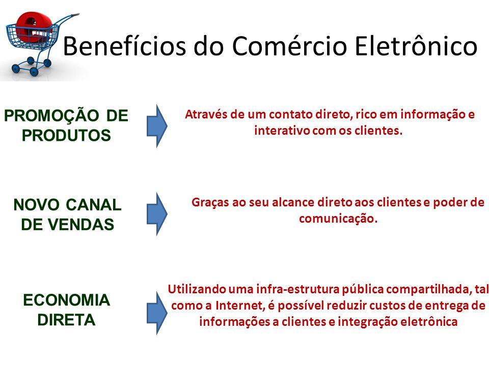 Benefícios do Comércio Eletrônico