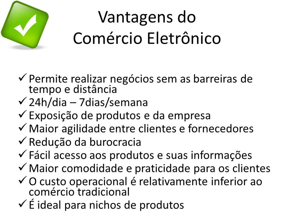 Vantagens do Comércio Eletrônico
