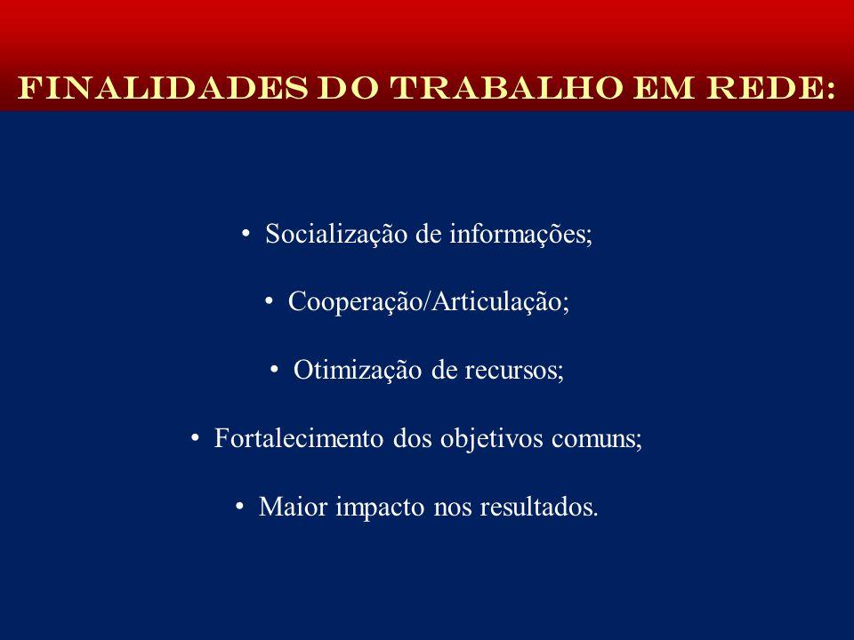 FINALIDADES DO TRABALHO EM REDE: