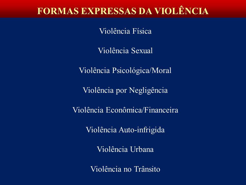 FORMAS EXPRESSAS DA VIOLÊNCIA