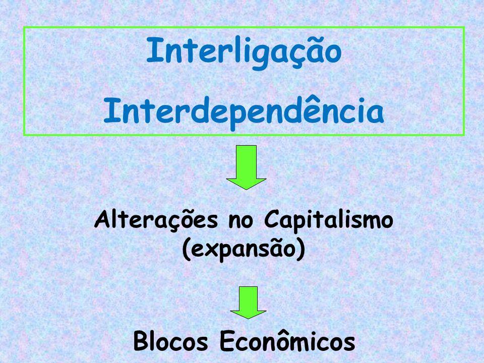 Alterações no Capitalismo (expansão)
