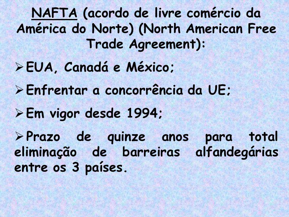 NAFTA (acordo de livre comércio da América do Norte) (North American Free Trade Agreement):