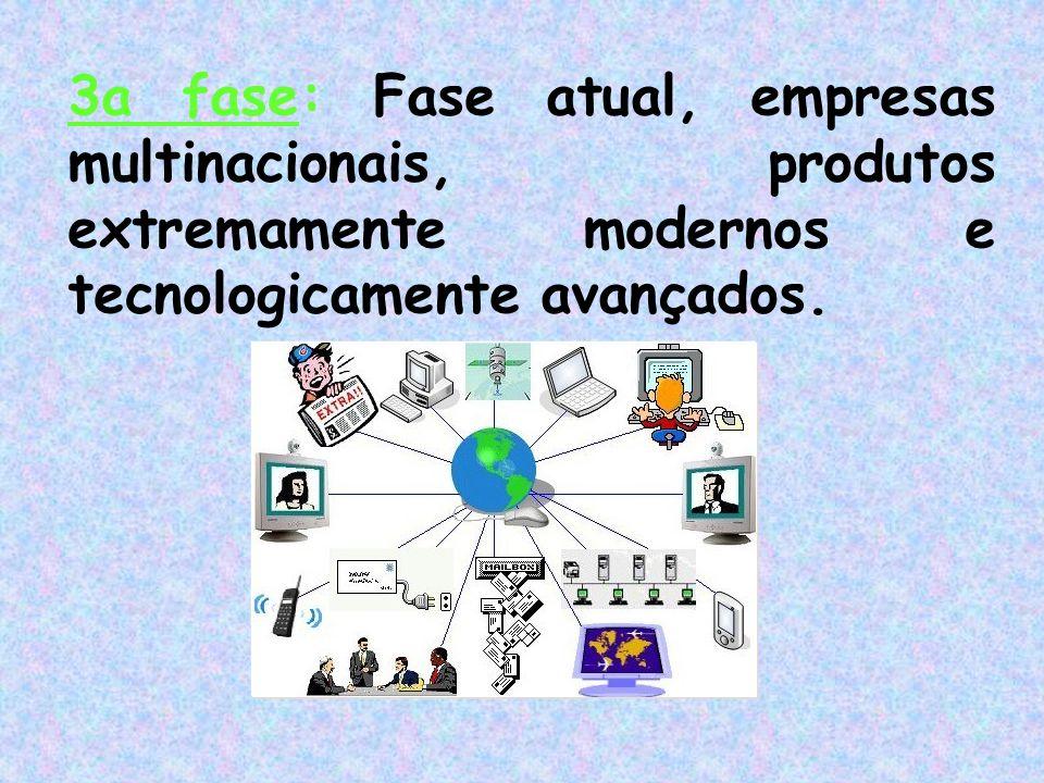 3a fase: Fase atual, empresas multinacionais, produtos extremamente modernos e tecnologicamente avançados.