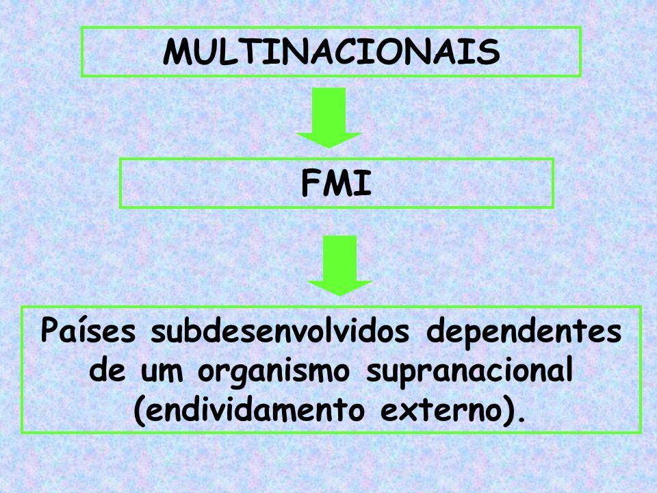 MULTINACIONAIS FMI.