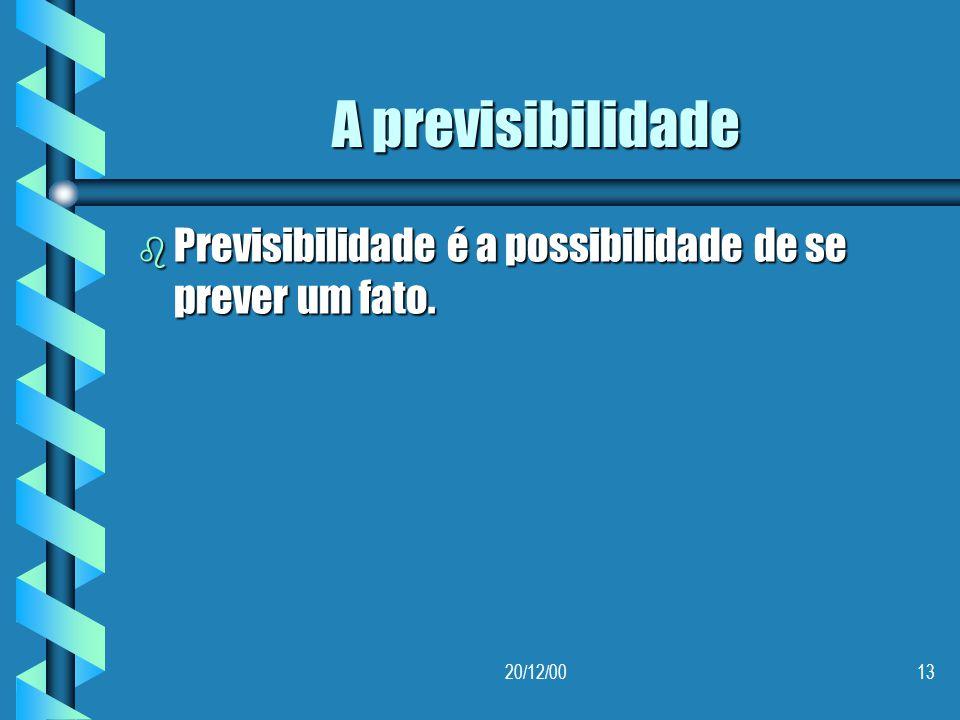 A previsibilidade Previsibilidade é a possibilidade de se prever um fato. 20/12/00