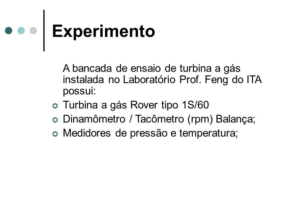 Experimento A bancada de ensaio de turbina a gás instalada no Laboratório Prof. Feng do ITA possui:
