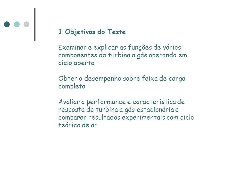 1 Objetivos do Teste Examinar e explicar as funções de vários componentes da turbina a gás operando em ciclo aberto.