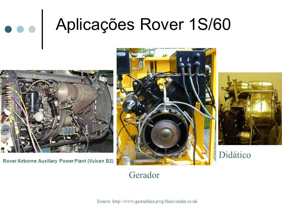 Aplicações Rover 1S/60 Didático Gerador