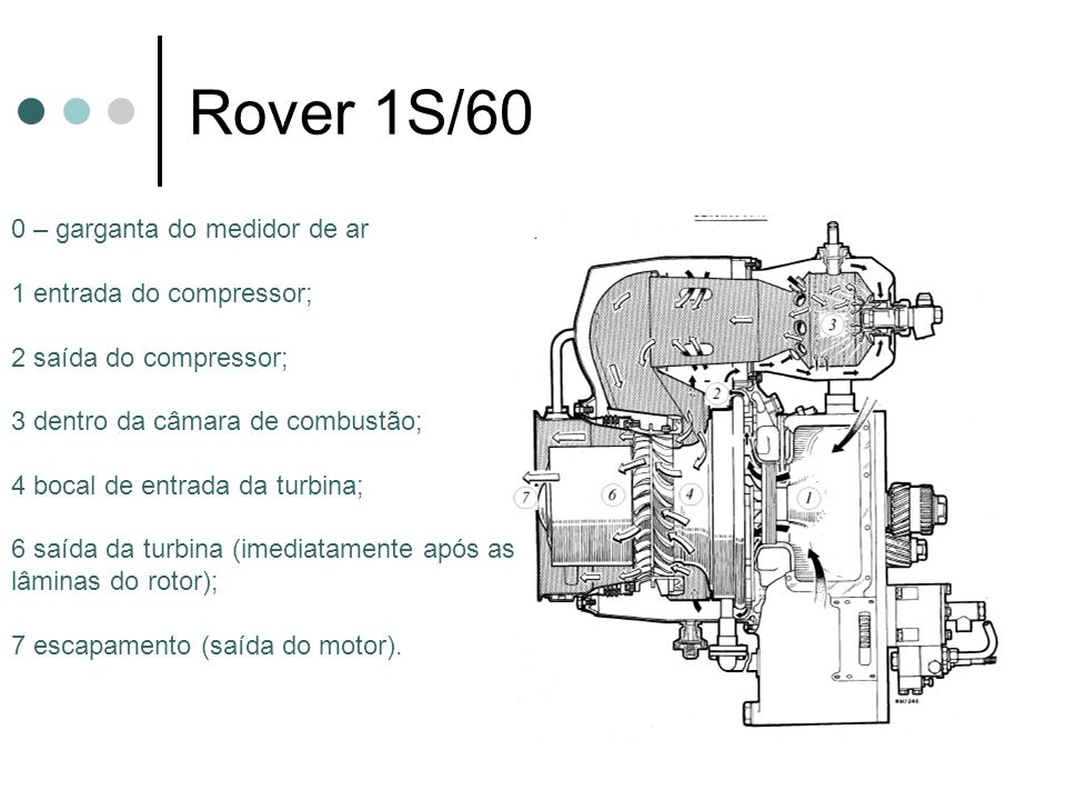 Rover 1S/60 0 – garganta do medidor de ar 1 entrada do compressor;