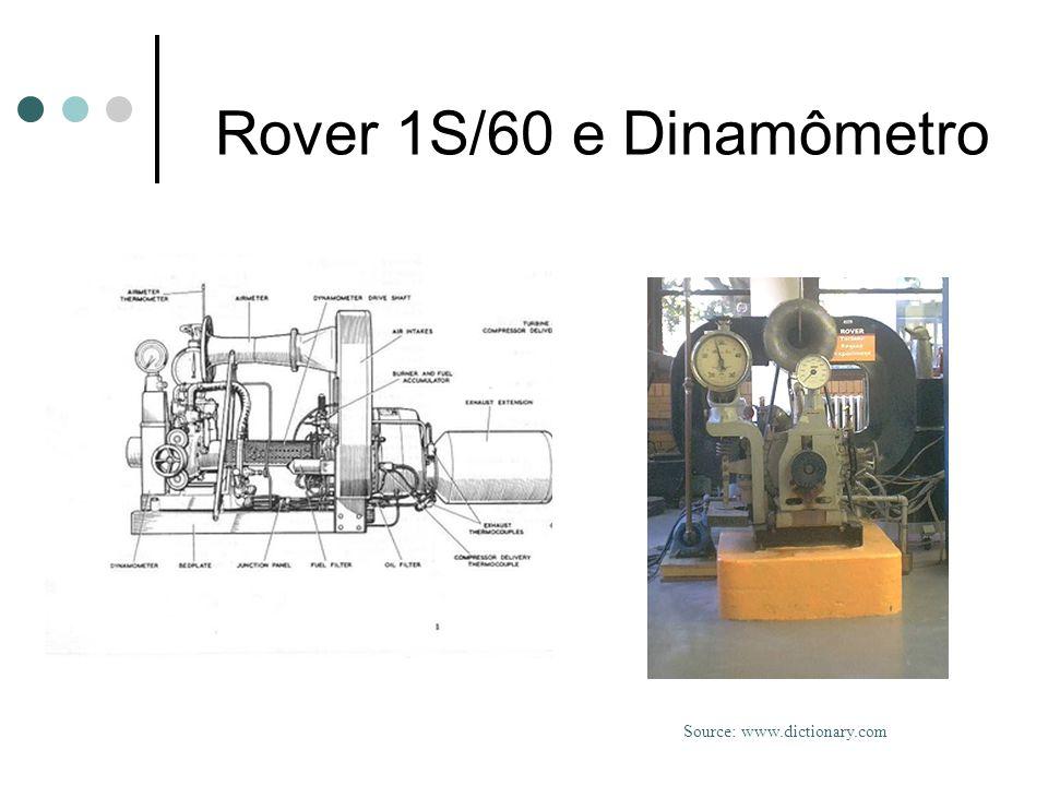 Rover 1S/60 e Dinamômetro Source: www.dictionary.com