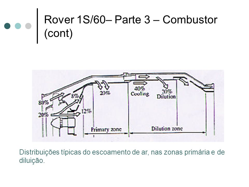 Rover 1S/60– Parte 3 – Combustor (cont)