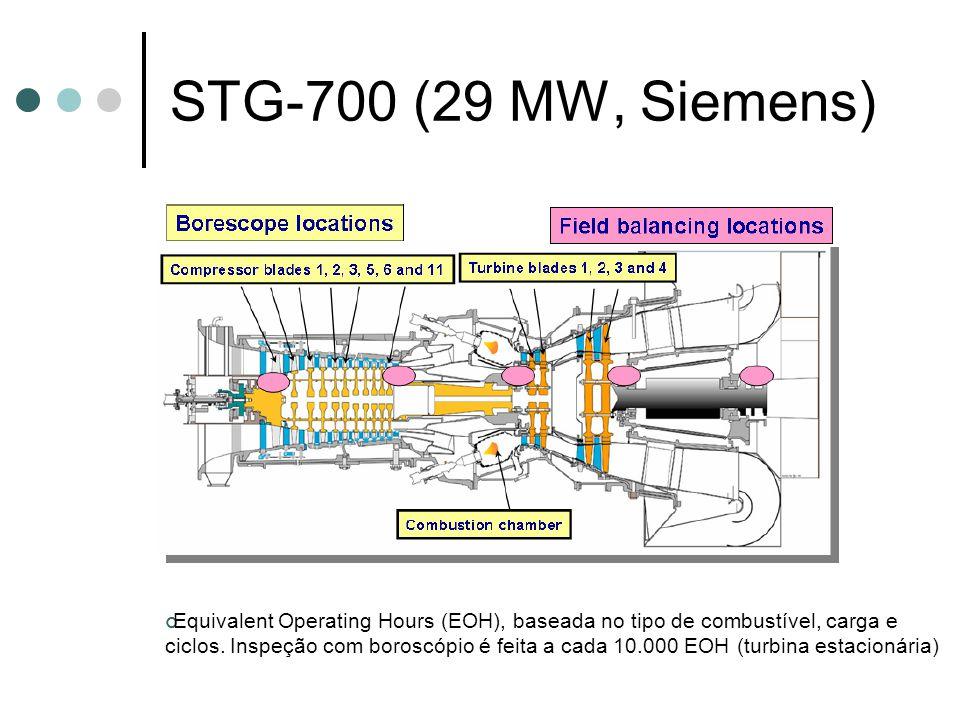 STG-700 (29 MW, Siemens)