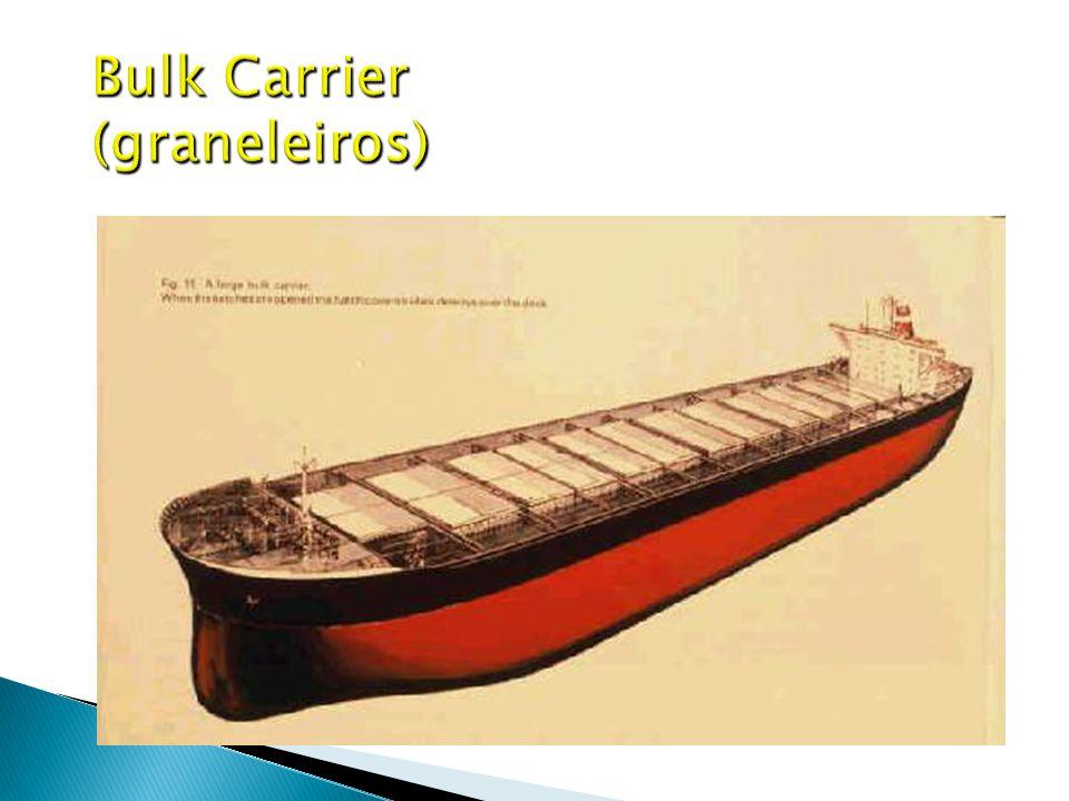 Bulk Carrier (graneleiros)