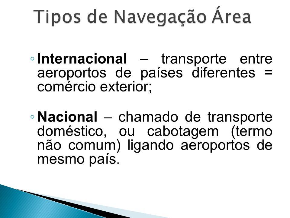 Tipos de Navegação Área