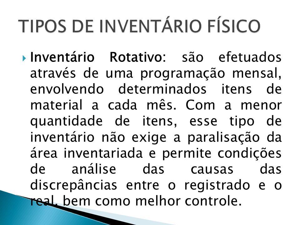 TIPOS DE INVENTÁRIO FÍSICO