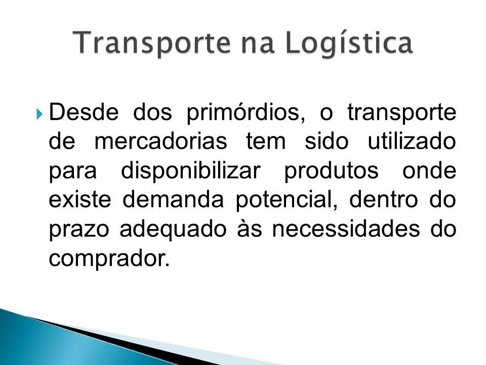Transporte na Logística