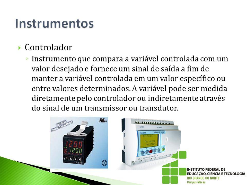 Instrumentos Controlador