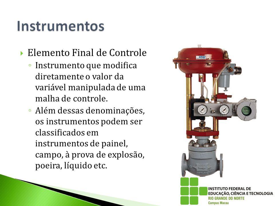 Instrumentos Elemento Final de Controle