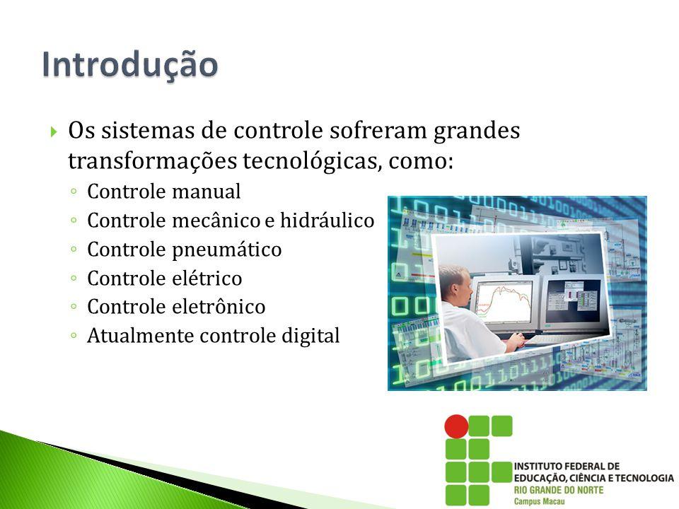 Introdução Os sistemas de controle sofreram grandes transformações tecnológicas, como: Controle manual.