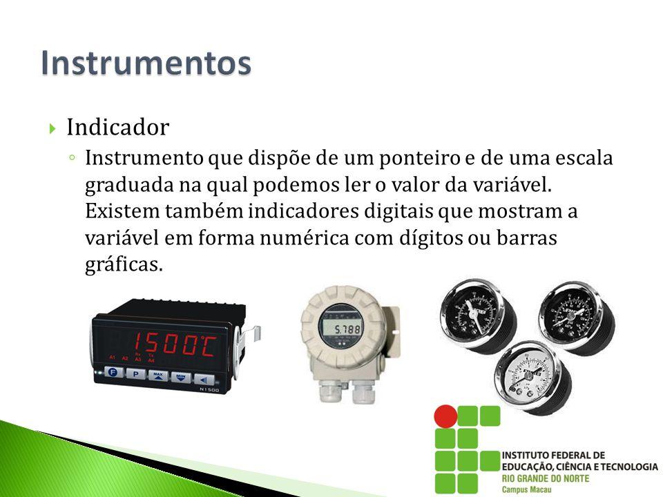 Instrumentos Indicador