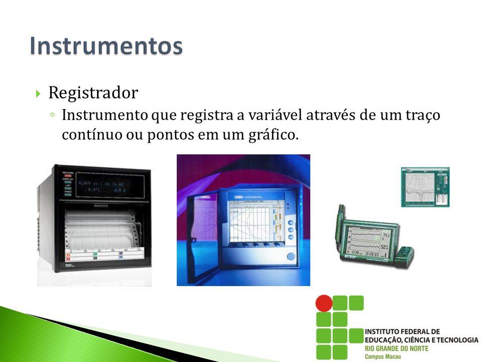 Instrumentos Registrador