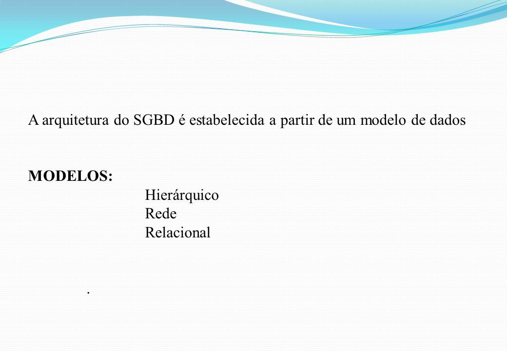 A arquitetura do SGBD é estabelecida a partir de um modelo de dados