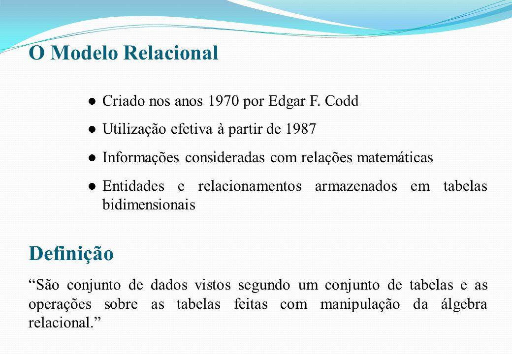 O Modelo Relacional Definição Criado nos anos 1970 por Edgar F. Codd