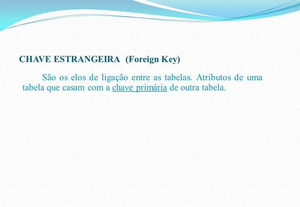 CHAVE ESTRANGEIRA (Foreign Key)