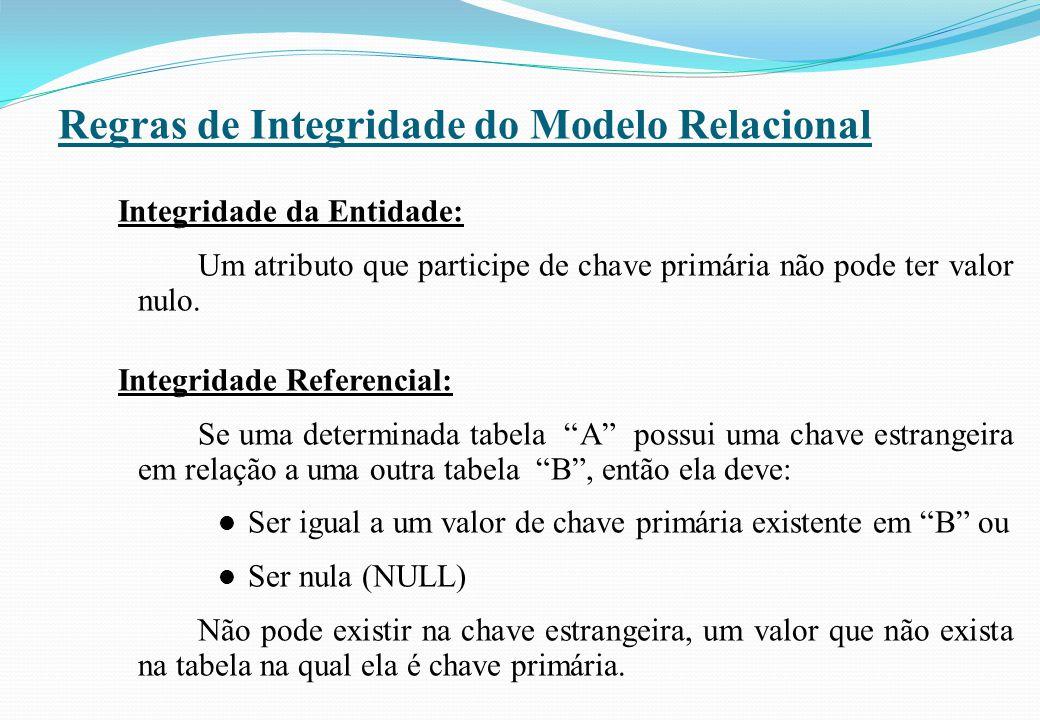 Regras de Integridade do Modelo Relacional