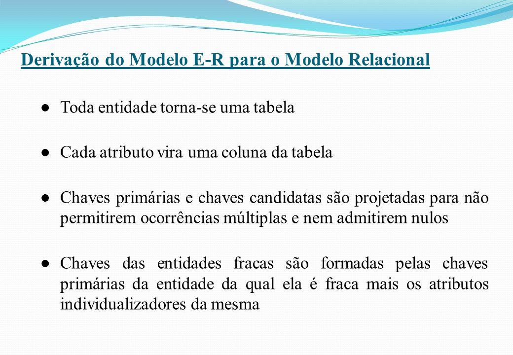 Derivação do Modelo E-R para o Modelo Relacional
