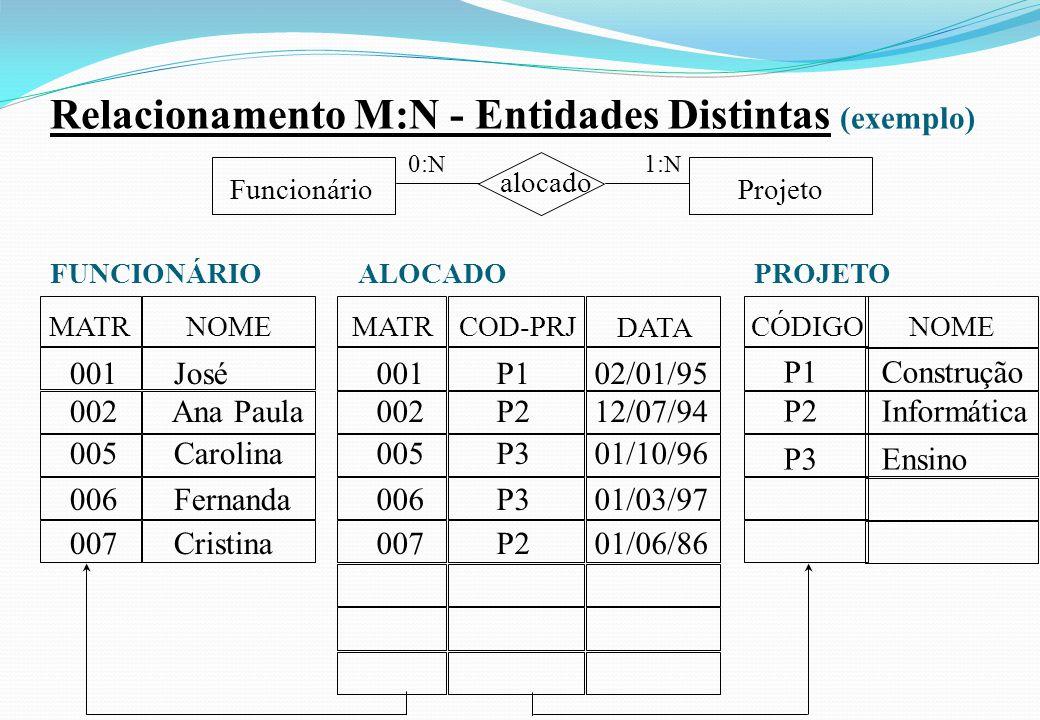 Relacionamento M:N - Entidades Distintas (exemplo)