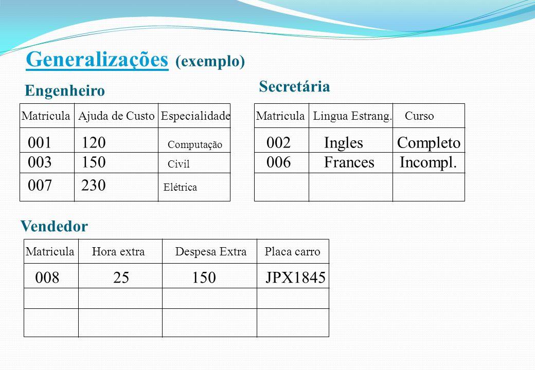 Generalizações (exemplo)