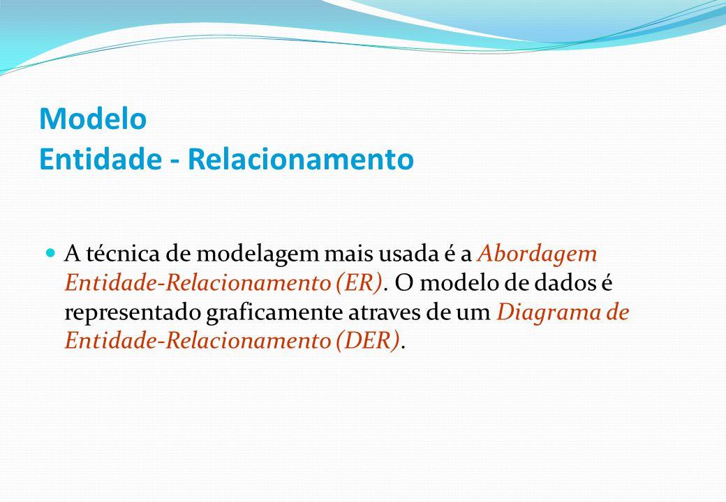 Modelo Entidade - Relacionamento