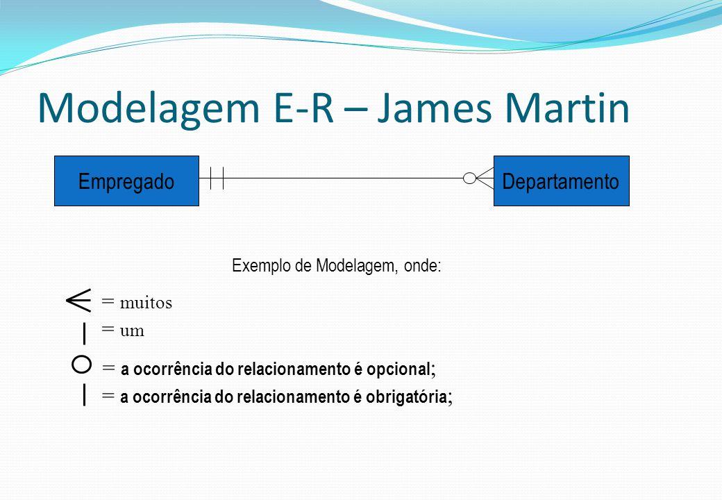 Modelagem E-R – James Martin