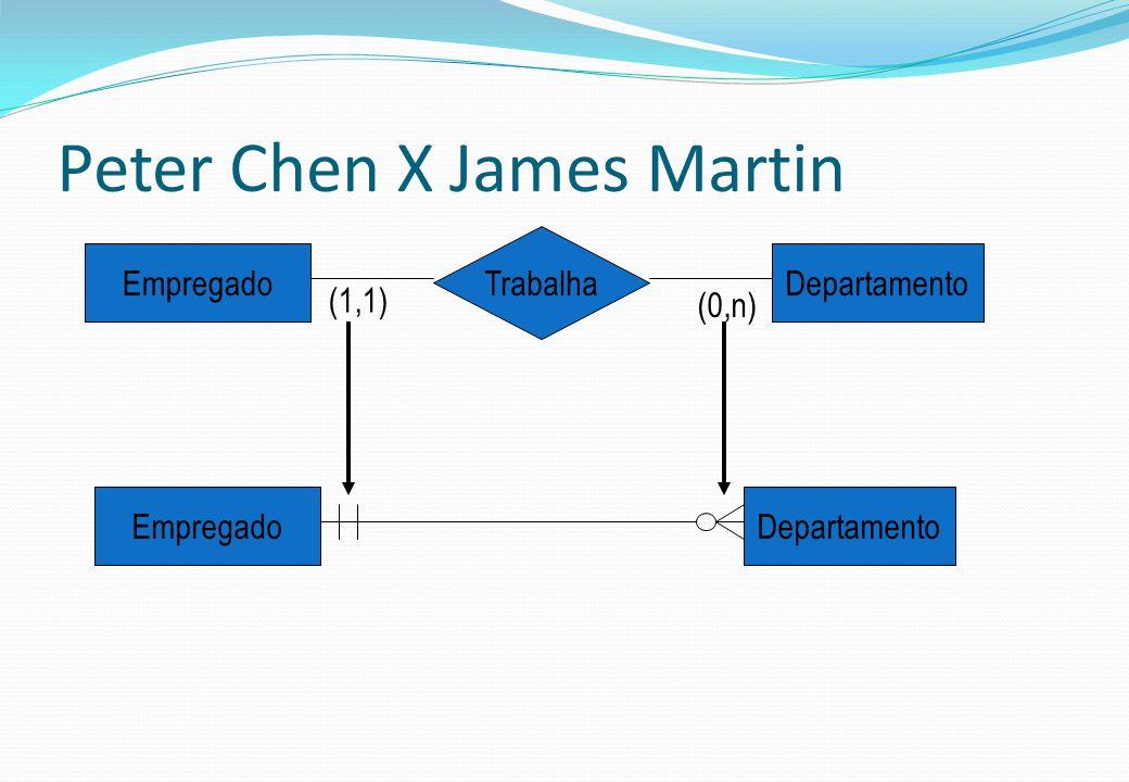 Peter Chen X James Martin