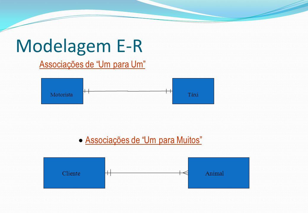 Modelagem E-R Associações de Um para Um