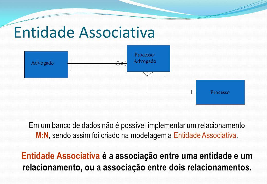 Entidade Associativa Processo/ Advogado. Advogado. Processo. Em um banco de dados não é possível implementar um relacionamento.