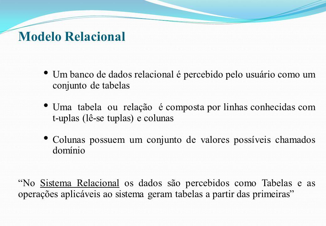 Modelo Relacional Um banco de dados relacional é percebido pelo usuário como um conjunto de tabelas.